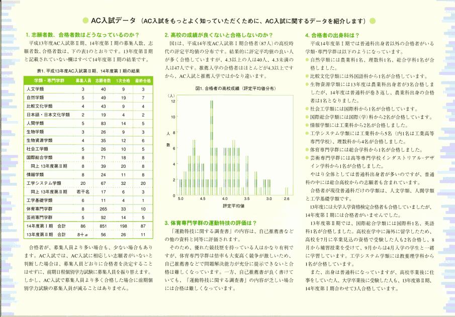 AC入試リーフレット 平成15年度版4