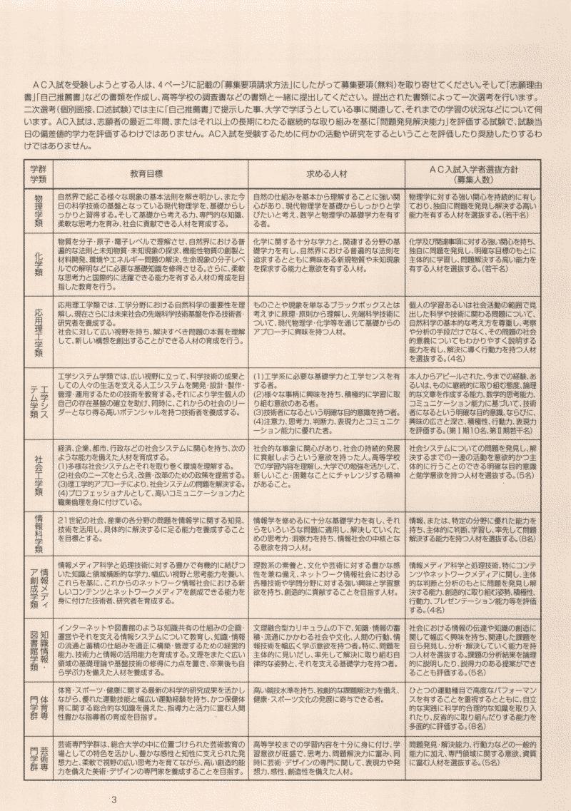 AC入試リーフレット 平成19年度版3