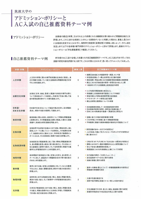 AC入試リーフレット 平成24年度版2