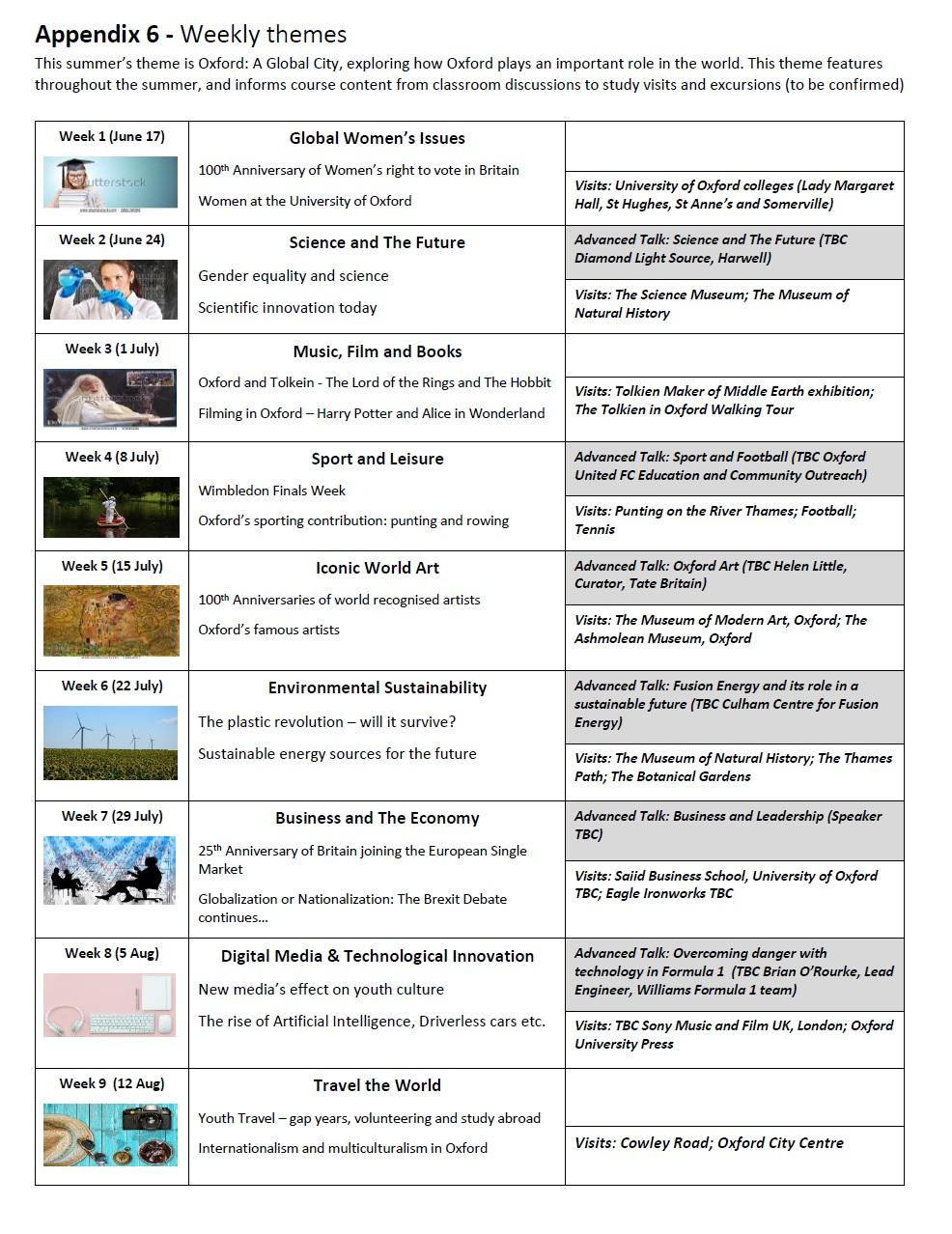 【中高生の夏休み留学】オックスフォード老舗語学学校で英語レッスン+アクティビティ|イギリス・オックスフォード郊外(St Clare's Oxford)サンプルスケジュール