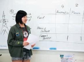 東京サマー英語キャンプ2018 実践的な英語学習国際交流異文化体験異文化理解 使える英語 口コミ