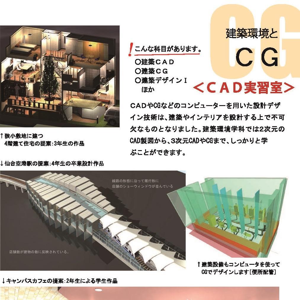 建築環境とCG