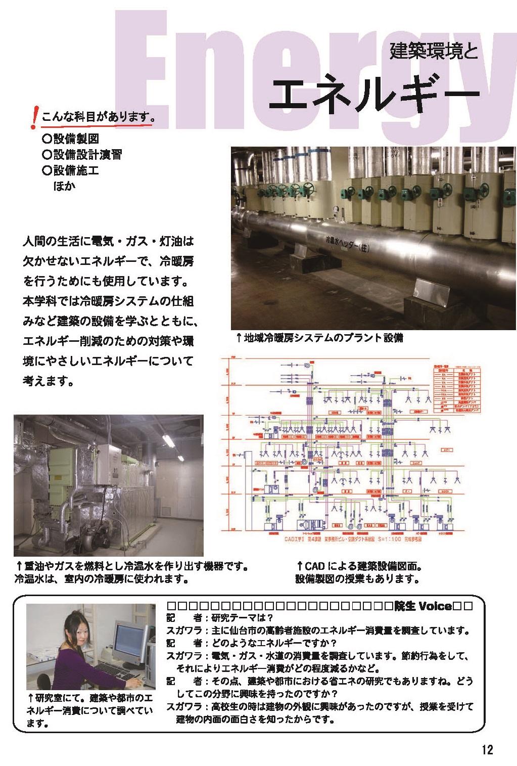 建築環境とエネルギー