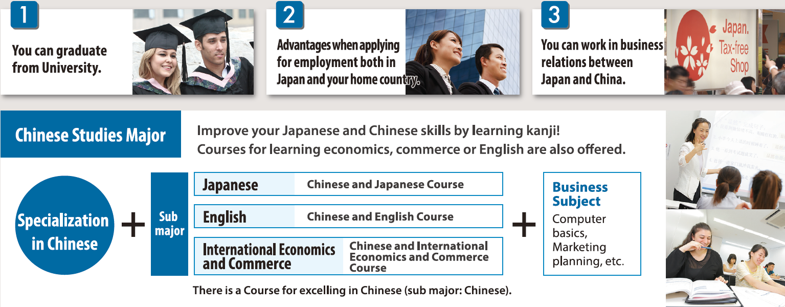 Beijing Language and Culture University Tokyo College Characteristics