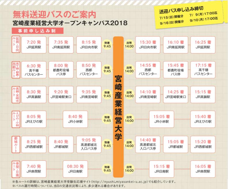 乗降場所は下記より地図にてご確認ください。