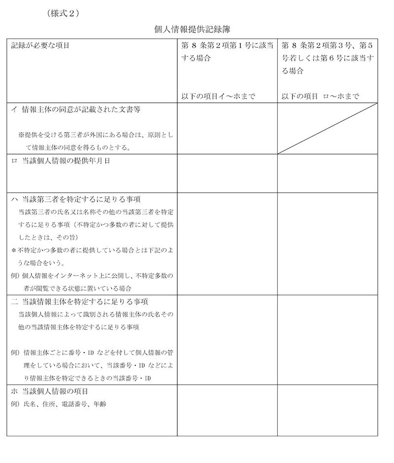 (様式2)個人情報提供記録簿