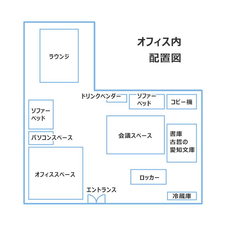 オフィス内配置図