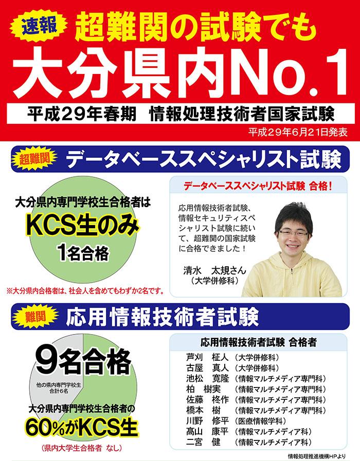 国家試験合格速報(6/21)