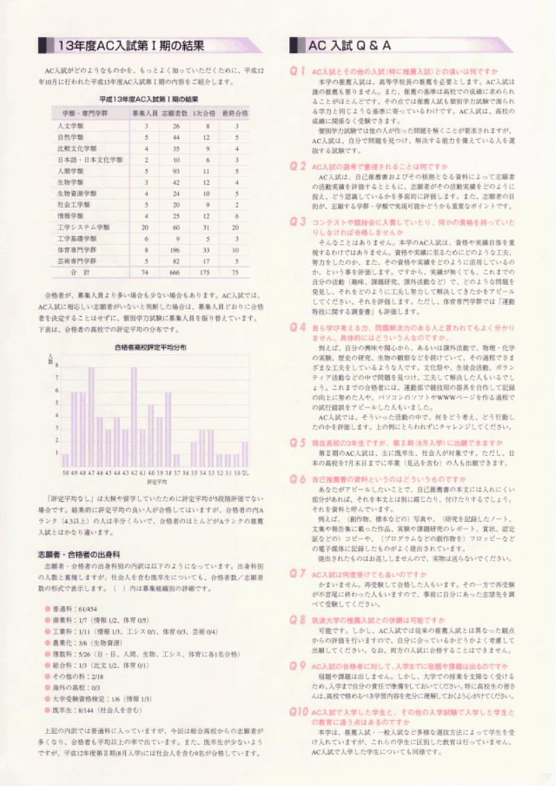 AC入試リーフレット 平成14年度版2