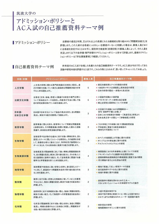 AC入試リーフレット 平成23年度版6