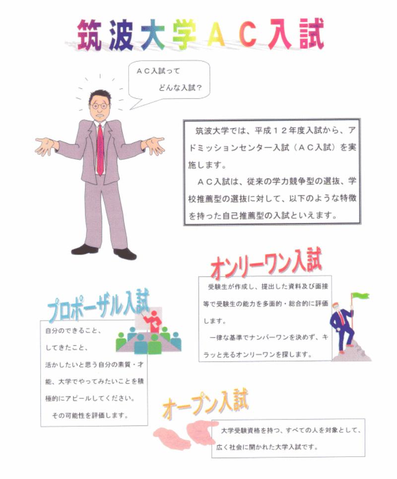 AC入試リーフレット 平成12年度版1