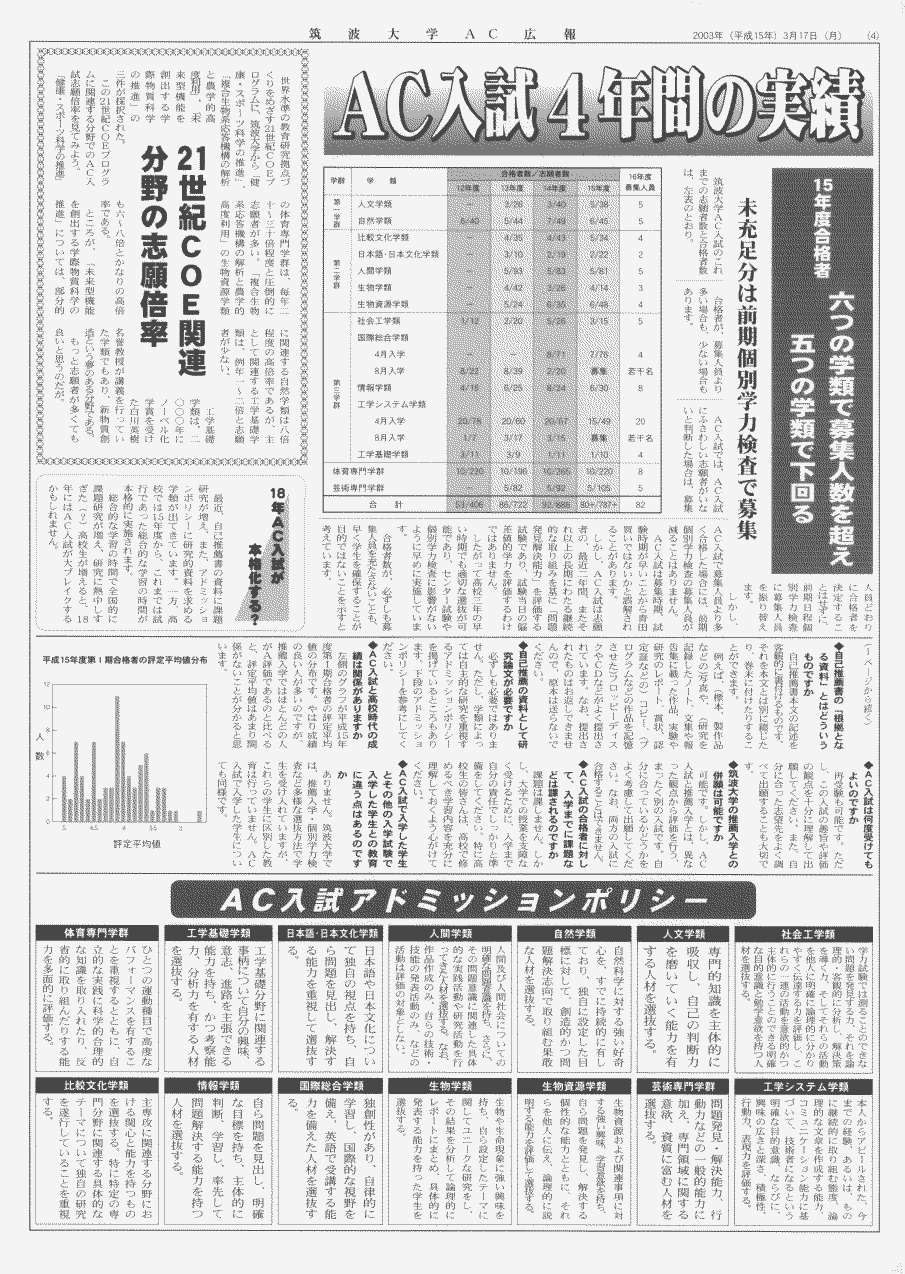 AC入試リーフレット 平成16年度版2
