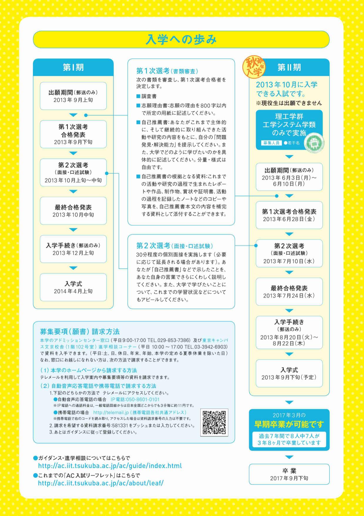 AC入試リーフレット 平成26年度版4