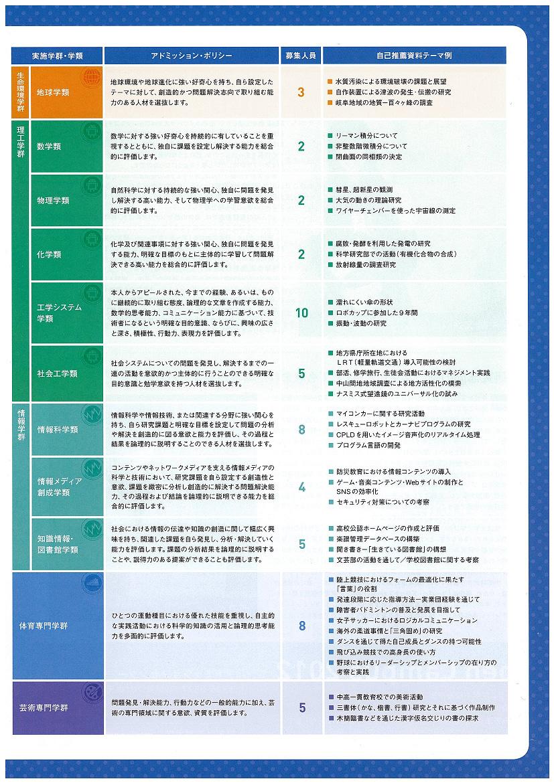 AC入試リーフレット 平成25年度版3