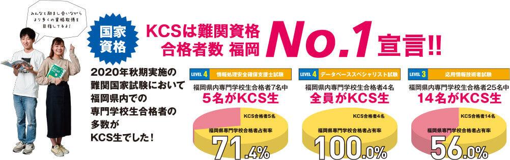 難関国家試験で福岡県内専門学校生合格者の多数がKCS生となりました!