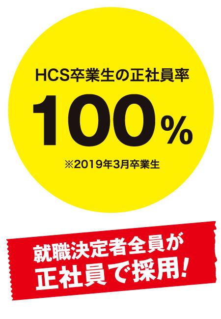 HCS卒業生の正社員率100%