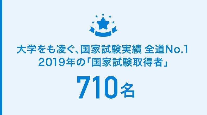 大学をも凌ぐ、国家試験実績 全道No.1 2019年の「国家試験取得者」710名
