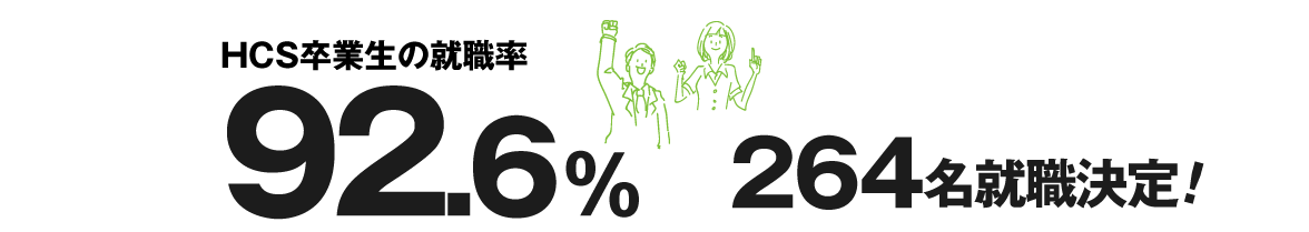 HCS卒業生の就職率92.6%