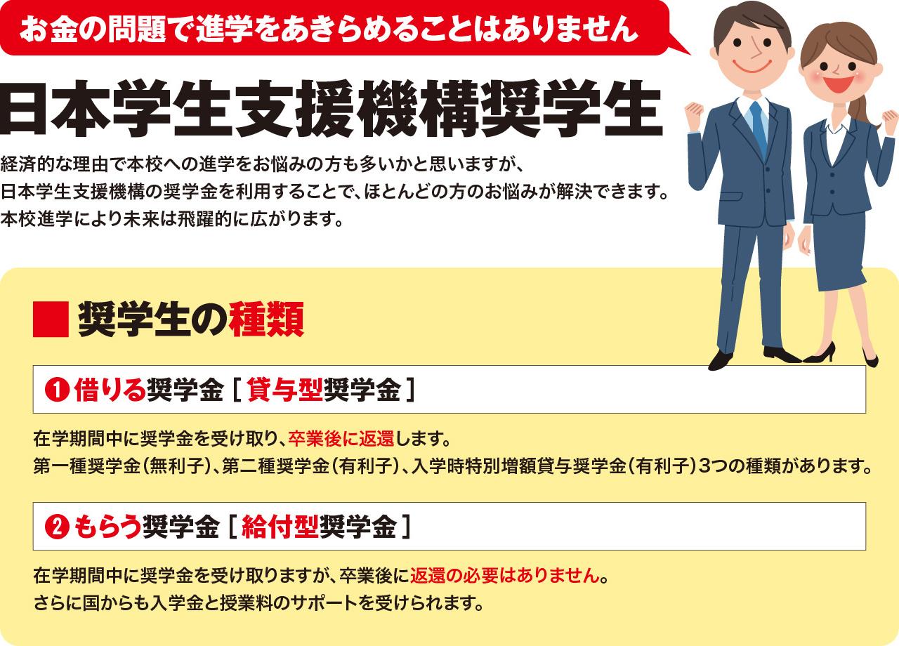 日本学生支援機構奨学生
