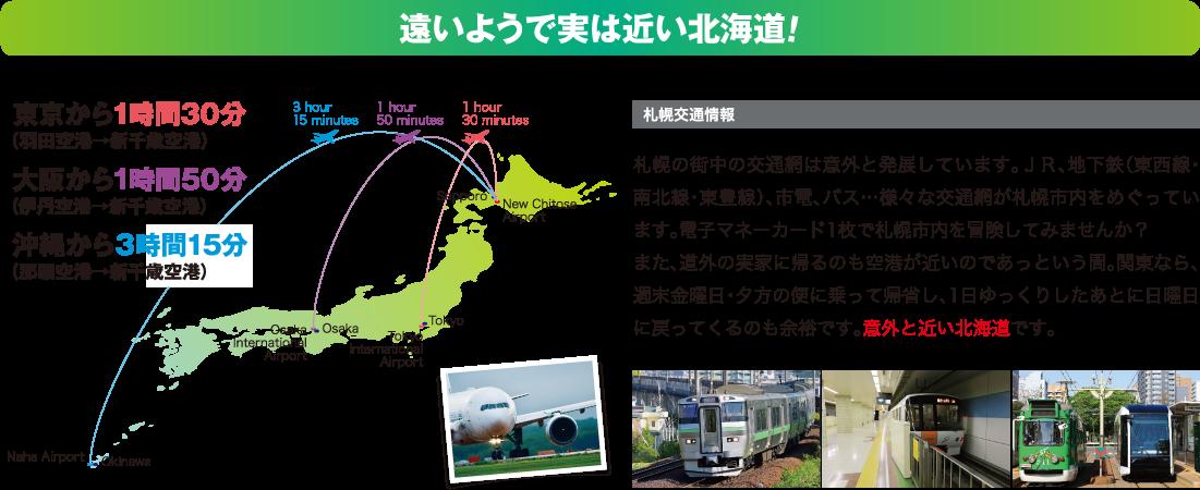 遠いようで実は近い北海道!