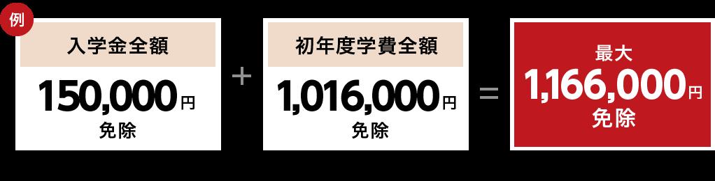 HCS奨学生特典Aの場合→入学金150,000円免除+初年度学費全額1,016,000円免除=合計最大1,166,000円免除