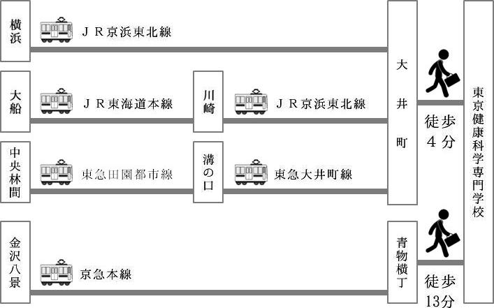 神奈川県_交通アクセス