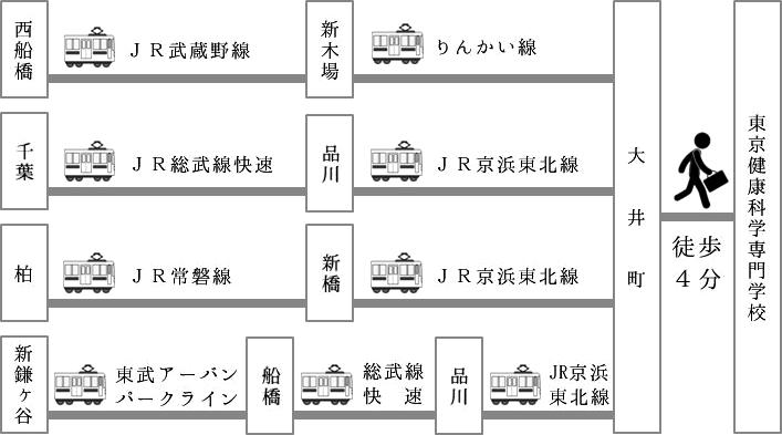 千葉_交通アクセス