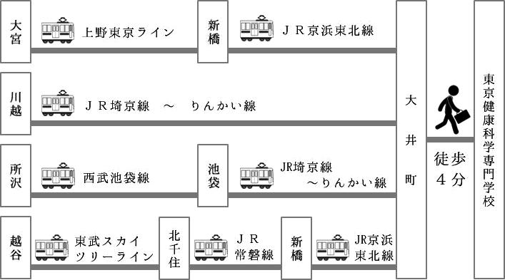 埼玉県_交通アクセス