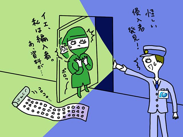 編入学入試