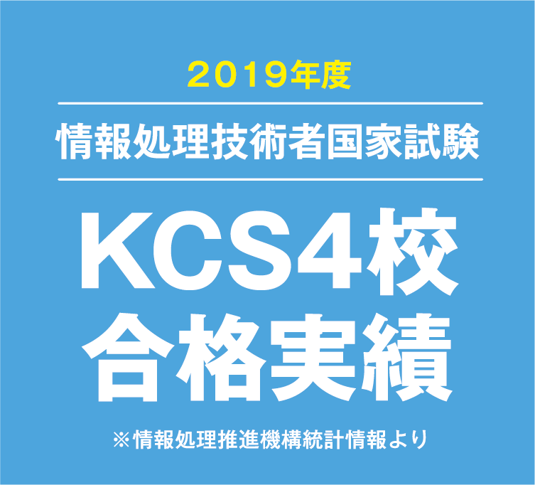 KCS4校合格実績