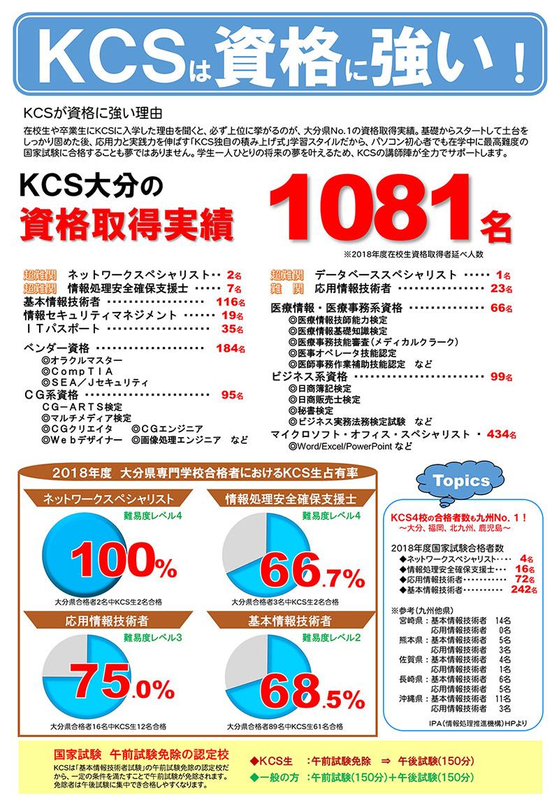 KCSは資格に強い!